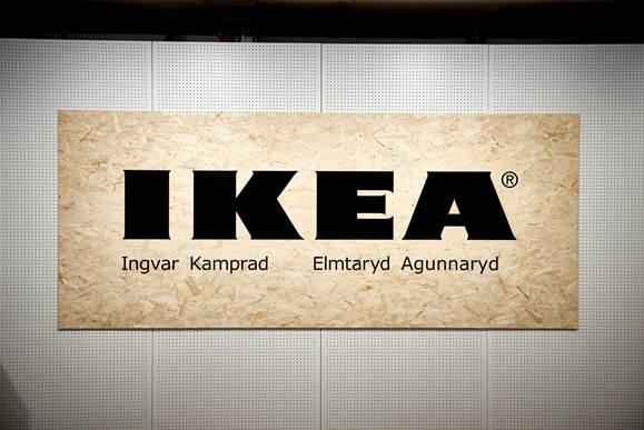 Ikea name
